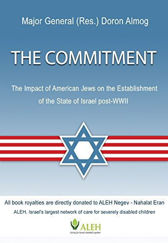 Establishment of the State of Israel post-WWII