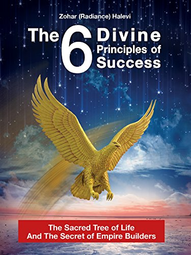 Free Test: The 6 Divine Principles of Success-21