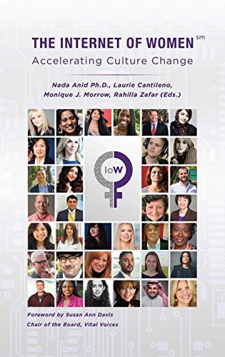 Free: The Internet Of Women